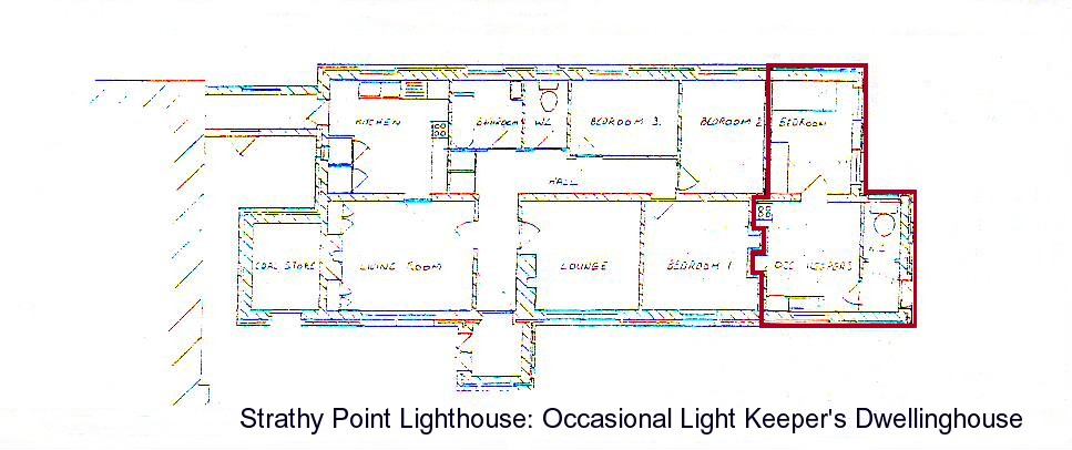 Strathy Point Lighthouse Title Distillation ONE House Only OLKH